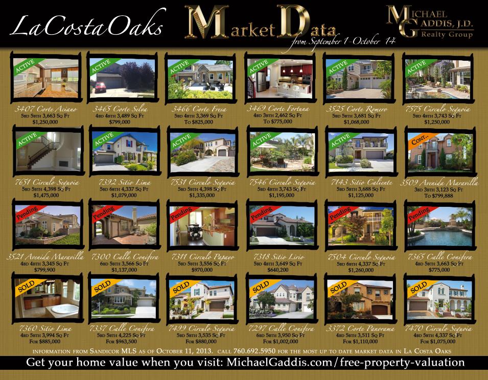 La-Costa_Oaks-homes-for-sale