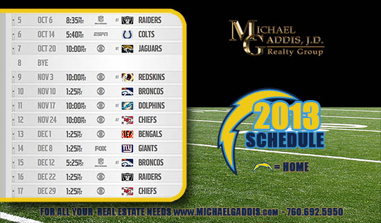 Charger Schedule